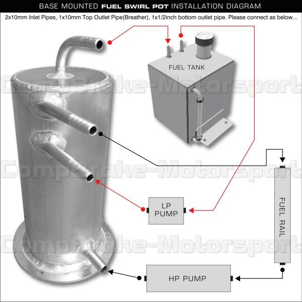 Base Mounted 1 Ltr Fuel Swirl Pot Surge Tank Vertical Round Alloy