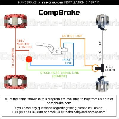 HANDBRAKE-[FITTING-GUIDE]-INSTALLATION-DIAGRAM
