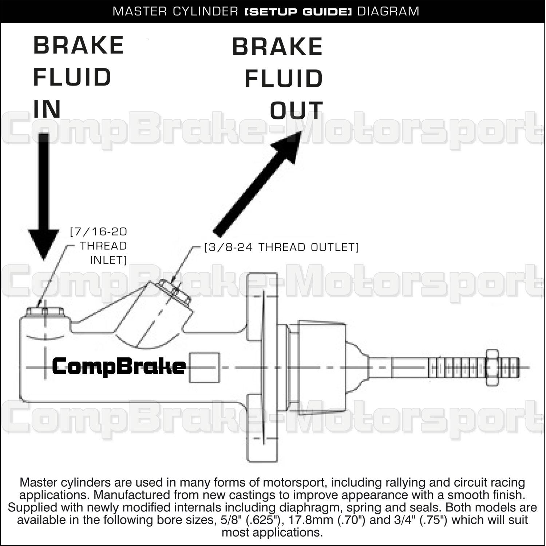 300mm Dual Vertical Slimline Hydraulic Handbrake Kit  U2013 Premier 2