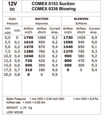 CMB-[0153HP]-COOLING-FAN-[HIGH-POWER]-COMEX-SUCTION-11'-(280MM)-TECH
