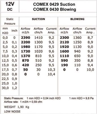 CMB-[0429HP]-COOLING-FAN-[HIGH-POWER]-COMEX-SUCTION-13'-(330MM)-TECH