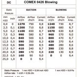CMB-[0610HP]-COOLING-FAN-[HIGH-POWER]-COMEX-BLOWING-9'-(225MM)-TECH