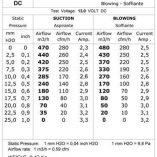 CMB-[F09-12C003-01B]-COOLING-FAN-[MOTORBIKE]-BLOWING-COMEX-5'-(130MM)-TECH
