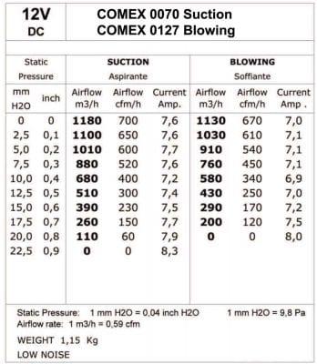 CMB-[FAN-0127]-COOLING-FAN-[SLIMLINE]-BLOWING-COMEX-9'-(225MM)-TECH