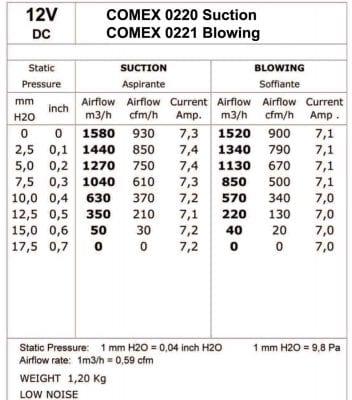 CMB-[FAN-0221]-COOLING-FAN-[SLIMLINE]-BLOWING-COMEX-10'-(255MM)-TECH
